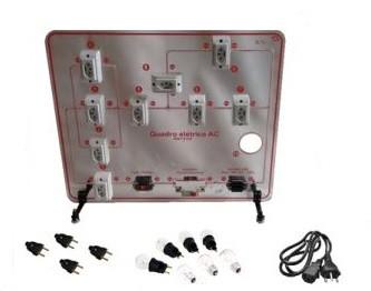 Quadro elétrico AC
